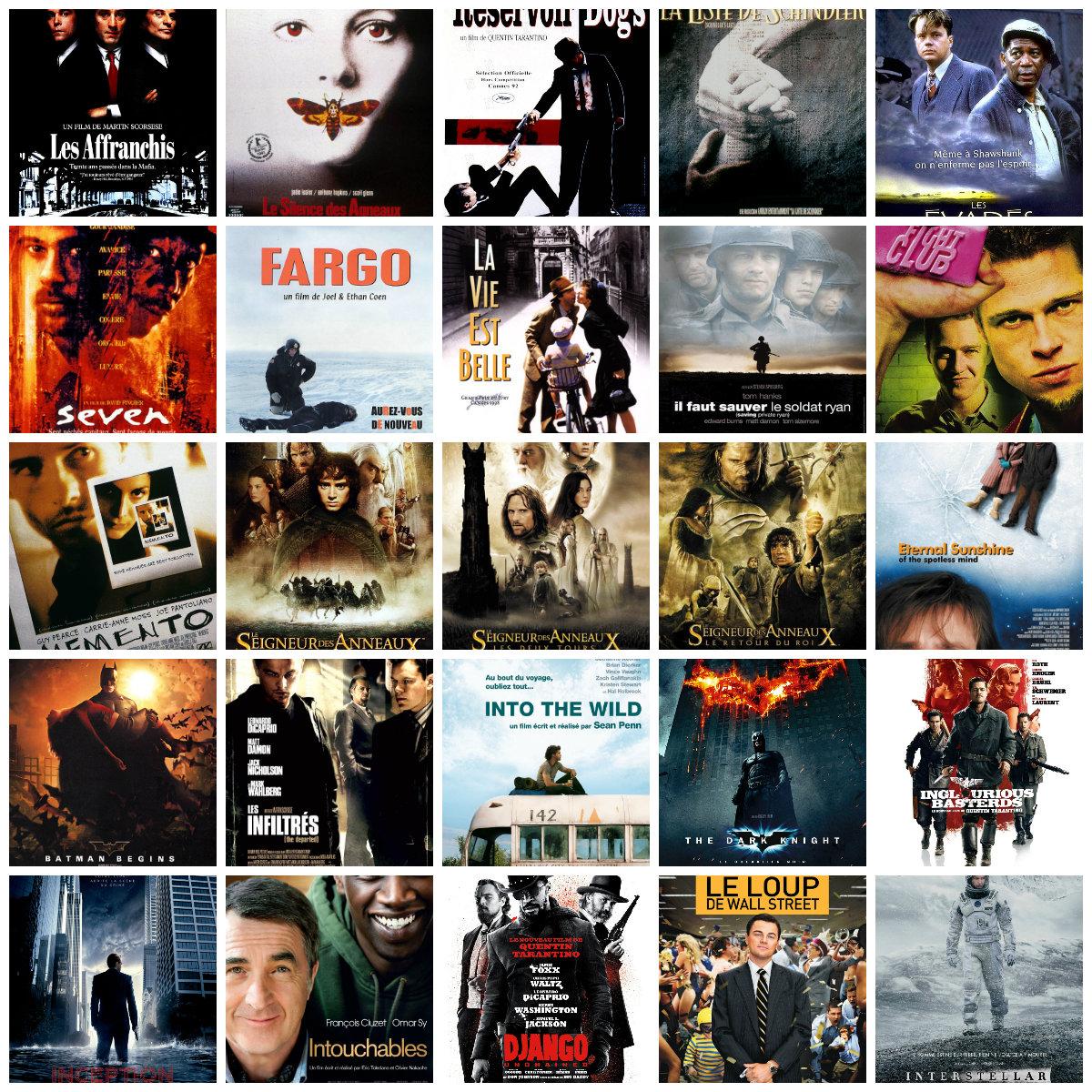 films les mieux notes