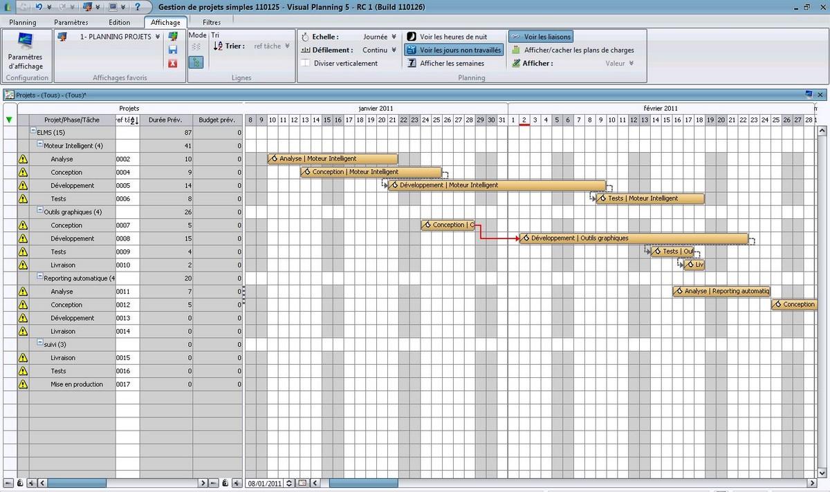 Gestion de projet, le guide : mieux accompagner votre gestion de projet